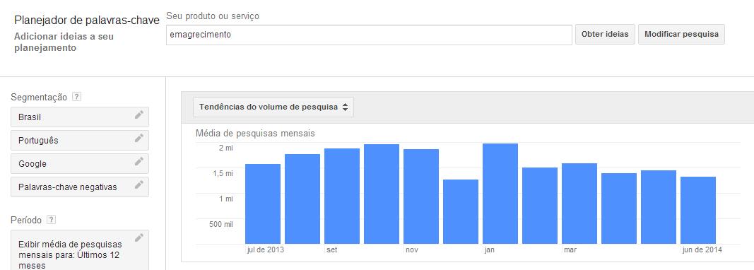 adwords-pesquisa