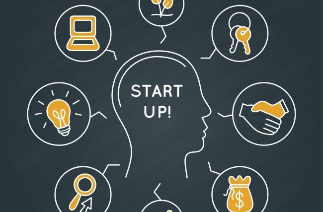 Você tem um Mindset Empreendedor?